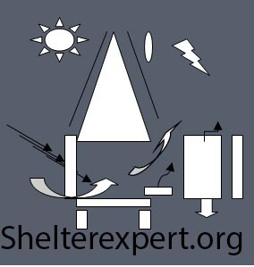 ShelterExpert